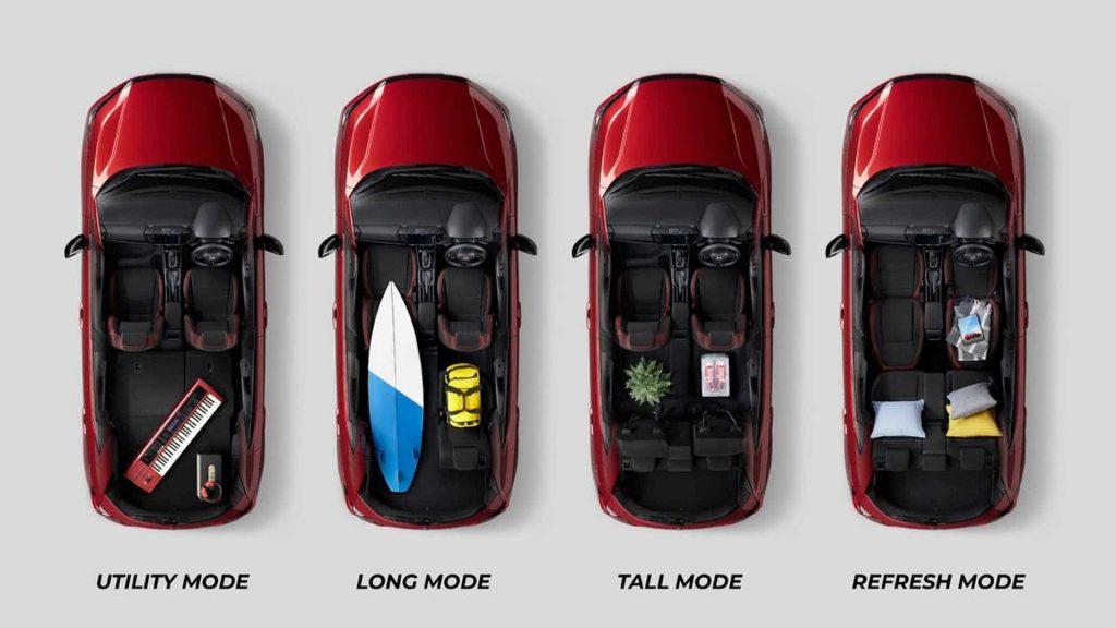 mode pada honda city hatchback 2020